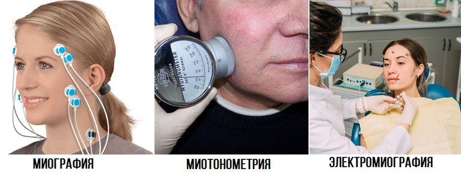 Методы исследований в ортодонтии